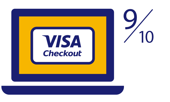Laptop displaying Visa Checkout logo and indicating nine out of ten.